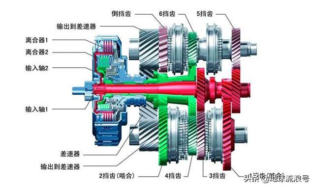 黑科技的TNGA構架下RAV4的Direct Shift-CVT變速器有多牛? - 每日頭條