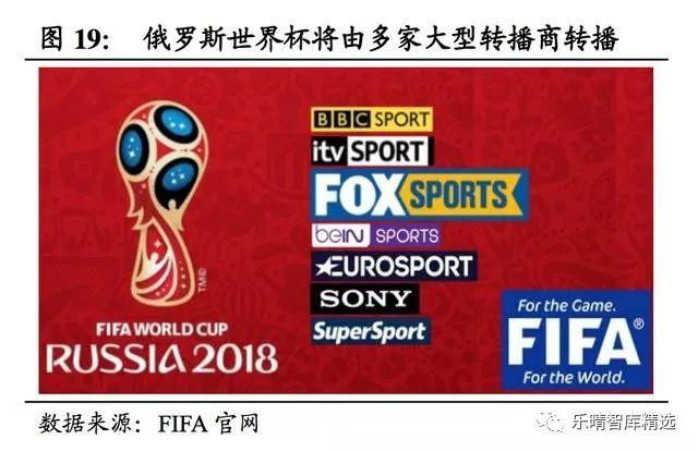 2018年俄羅斯世界盃經濟效益分析報告 - 每日頭條
