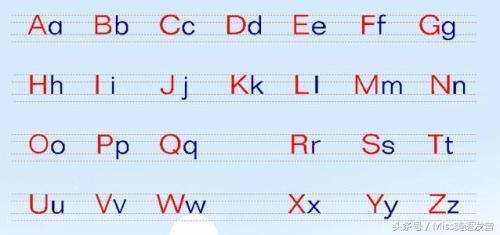 基礎:26個英文字母大小寫 - 每日頭條
