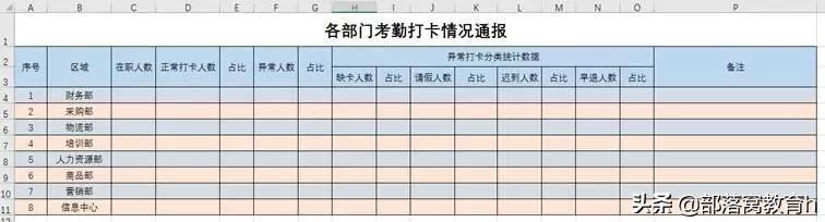 excel拆分實例:如何快速製作考勤統計分析表 - 每日頭條