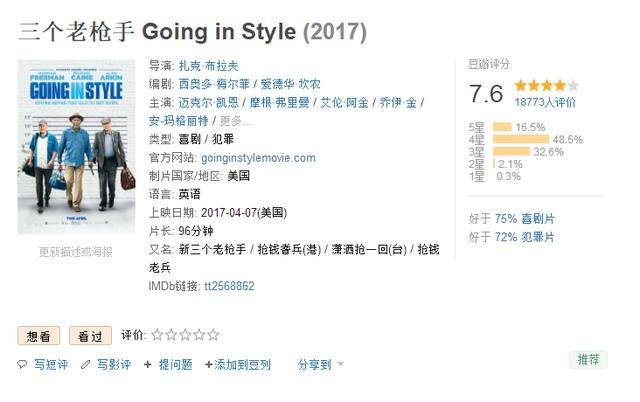 國慶宅家電影推薦,一些未能在中國上映但口碑不錯的電影 - 每日頭條