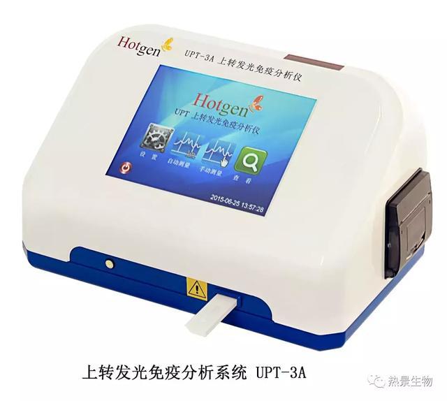 熱景生物POCT兩大利器:高精度化學發光MQ60和 高精度UPT上轉發光 - 每日頭條