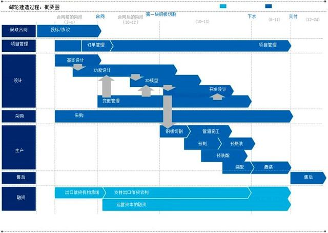 歐洲郵輪研發設計模式啟示 - 每日頭條