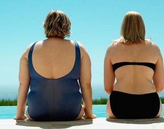 肥胖癥的形成原因是什麼? 肥胖容易產生的危害盤點 - 每日頭條