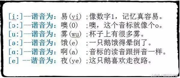 小學英語國際音標發音,自然拼讀規則匯總大全音 - 每日頭條