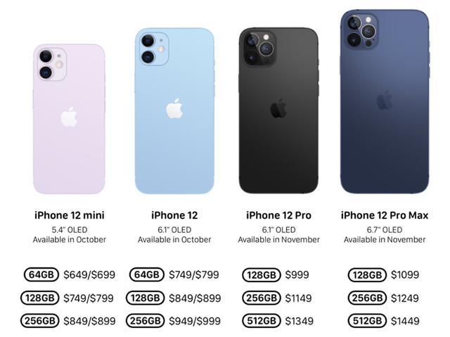 定了!10.14日蘋果將發布4款iPhone12,價格感人 - 每日頭條