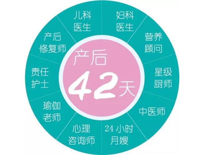 如何選擇月子會所?準媽媽們快來杭州貝喜月子中心看看 - 每日頭條