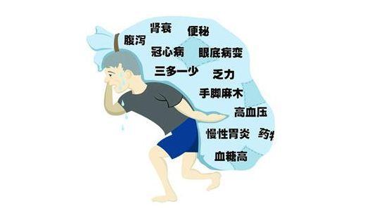 詳解三高(高血糖、高血壓、高血脂)各有什麼癥狀及會引發什麼病 - 每日頭條