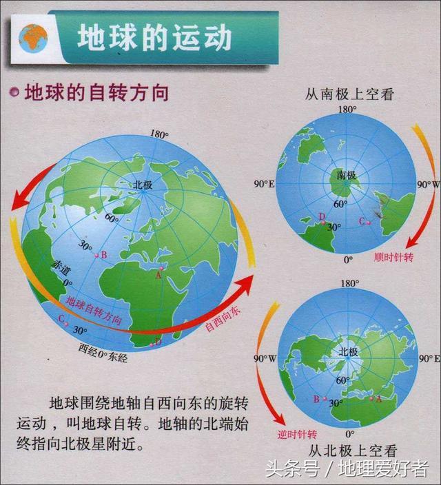 一天明明只有23h56m,月球自轉1圈的時間,讓地球慢慢減速,地球自轉越來越慢......