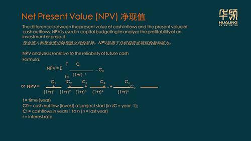 EVA核心理念與價值管理 - 每日頭條