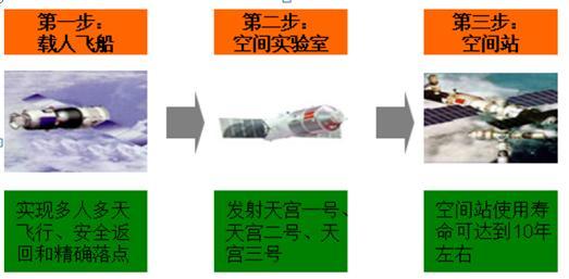 中國航天的驕傲——中國載人航天 - 每日頭條
