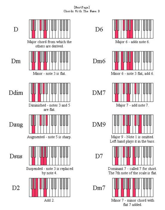 鋼琴和弦表圖 - 每日頭條