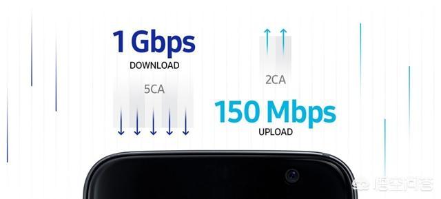 5G出來了。4G手機就要過時了嗎? - 每日頭條