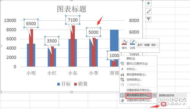 Excel數據溫度計表,對比差異清晰準確,圖表設計輕鬆簡單 - 每日頭條