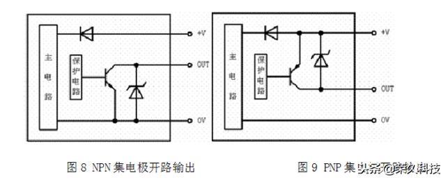 電氣工程師帶你解析NPN,PNP接近開關與PLC電氣原理圖設計 - 每日頭條