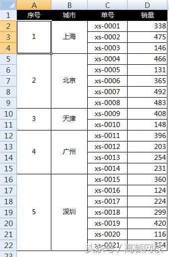 Excel會計實用技巧:合併單元格里快速順序編號。我猜你不會 - 每日頭條
