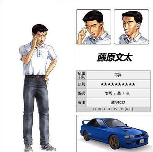 《頭文字D》風靡全球,誰知道藤原文太和須藤京一的車型是什麼? - 每日頭條