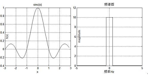 4K/8K電視中基於插值的超解析度(SR)技術的頻域分析 - 每日頭條