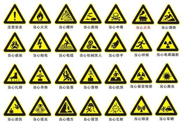 最全最常用的交通標誌,你認識多少?有備無患! - 每日頭條
