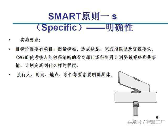 PPT乾貨|目標管理工具: SMART原則 5W2H分析法 - 每日頭條