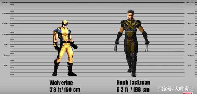 超級英雄和扮演者身高差距太大?金剛狼竟與原型相差30厘米 - 每日頭條