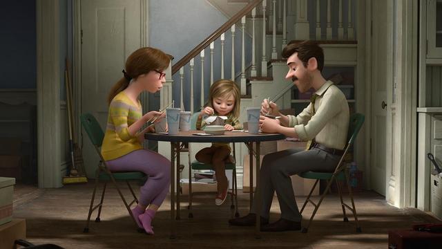 孩子情緒失控。父母怎麼辦?《頭腦特工隊》教你3個育兒好方法 - 每日頭條
