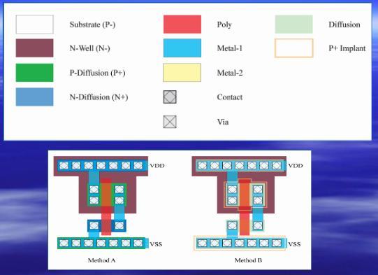 Dan Clein:VLSI布局布線設計中還有什麼是需要注意的(1) - 每日頭條