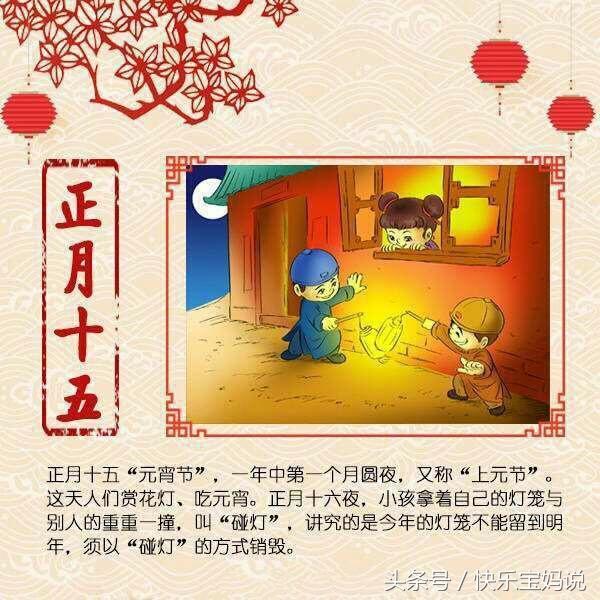 傳統中國年。你知道的習俗有多少 - 每日頭條