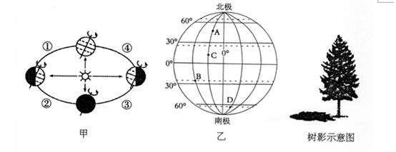地理經緯度知識點 - 每日頭條