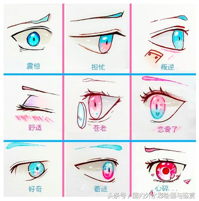 如何畫動漫的眼睛?教你畫各種表情的動漫眼睛,新手也能快速學會 - 每日頭條
