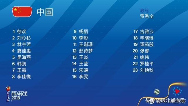 中國女足公布2019法國女足世界盃名單「王炸」組合領銜進攻線 - 每日頭條