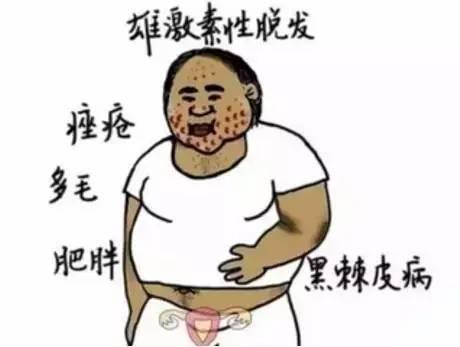 長痘和內分泌什麼關係,祛痘一定要調理內分泌嗎? - 每日頭條