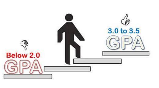 英國留學GPA如何計算?附TOP20名校GPA要求 - 每日頭條