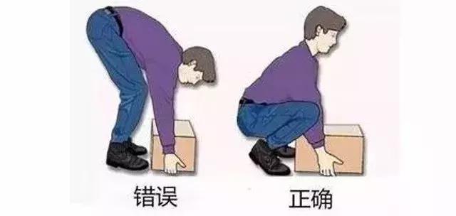 骨科專家:十人九腰疼。如何全方位護腰。建議收藏此帖 - 每日頭條
