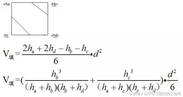 工程結算和測量中大部分時候都用到的土方計算公式 - 每日頭條