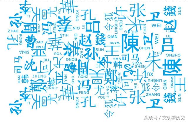 這四個姓氏起源於江蘇,有你家的嗎? - 每日頭條