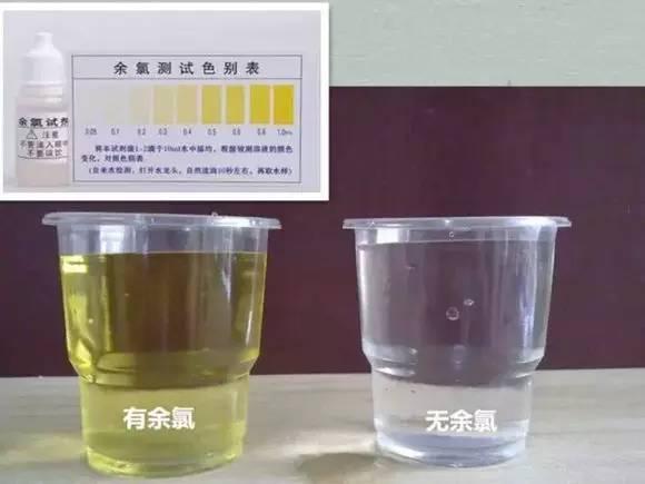 單看水中余氯這一點 不裝凈水器能行嗎? - 每日頭條