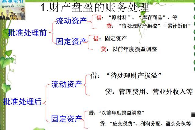 初級會計職稱銜接課(二十一) - 每日頭條
