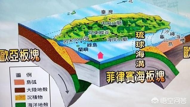 臺灣花蓮連續發生地震,到底是為什麼? - 每日頭條