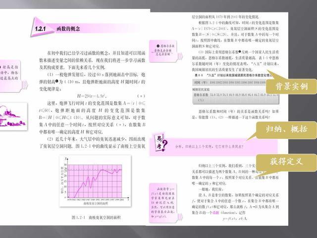 權威解讀:191頁高中數學教材分析 - 每日頭條