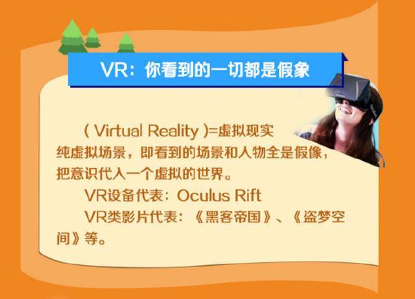 VR,AR,MR,CR分別是什麼意思?有什麼概念股值得關注? - 每日頭條