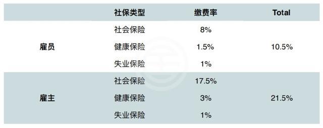 越南。與中國相似又不同的社會保障制度 - 每日頭條