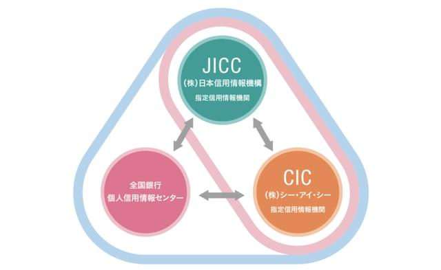 日本的信用卡有哪些「黑洞」?使用時千萬要注意 - 每日頭條