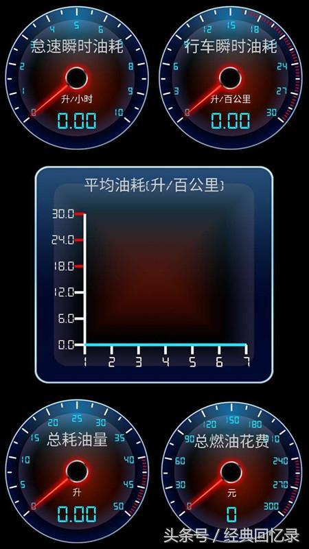 有這個神器在手,你的愛車出現任何故障燈你都能知道是哪兒壞了 - 每日頭條