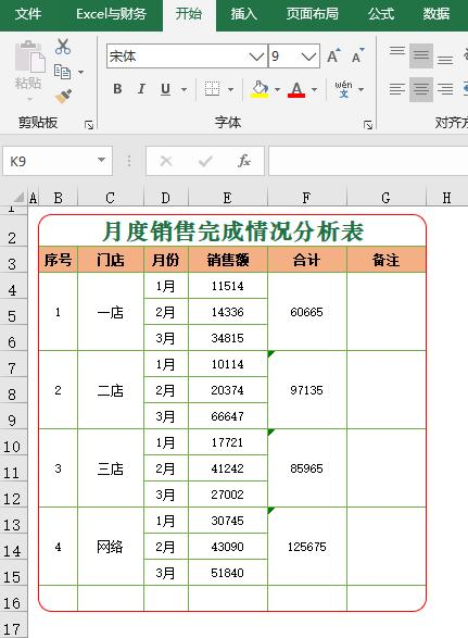 Excel中喜歡用合併單元格處理數據的。注意這幾個小技巧 - 每日頭條
