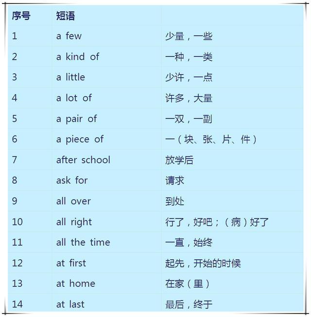 太全了!小學1—6年級。必背常考英語短語106個。趕緊收藏吧 - 每日頭條