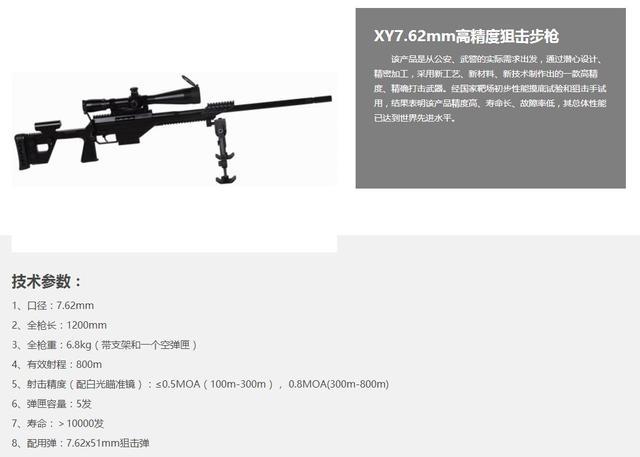中國最好狙擊步槍。戰士忍不住「吹噓」:想不當神槍手都難! - 每日頭條