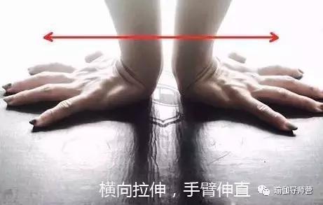 練瑜伽,手腕怎麼熱身不會痛? - 每日頭條