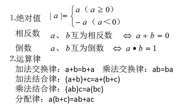 平方根立方根和實數。數學知識點系列十四。收藏備用 - 每日頭條