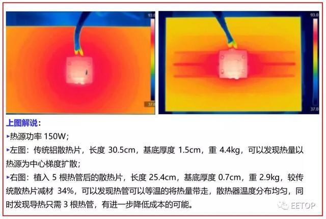 妙用紅外熱像儀。電子熱缺陷不再難找 - 每日頭條